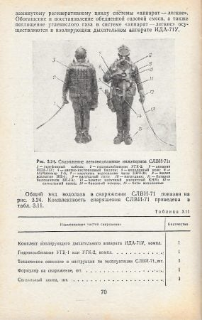 Vostok NVCh-30 History & Reference Guide 8