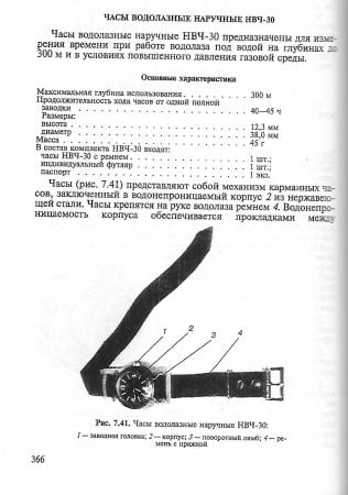 Vostok NVCh-30 History & Reference Guide 11